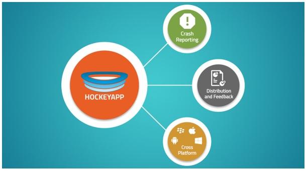 The Apt Tool for Mobile Application Testing – Microsoft's HockeyApp
