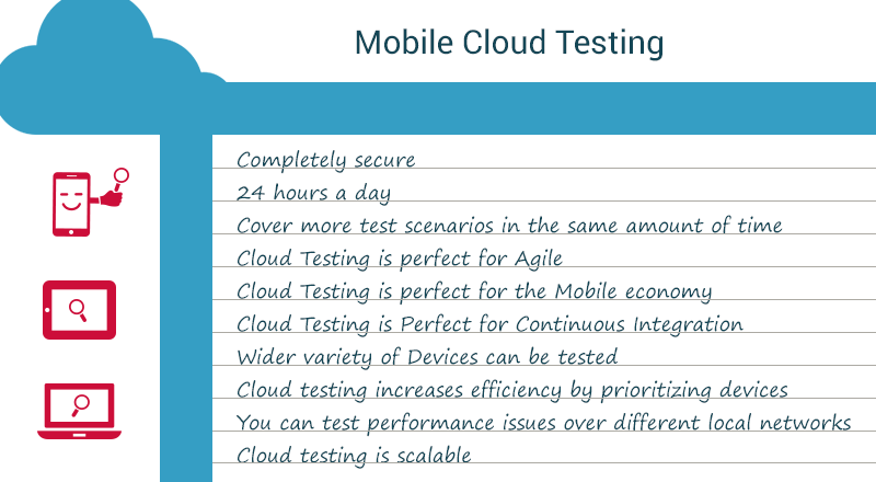Cloud Testing – A New Age Approach to Testing