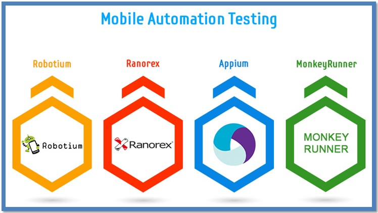 Mobile Automation Testing Managing the Mobile Invasion