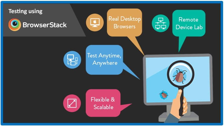 BrowserStack – Cloud Based Service for Cross Browser Testing