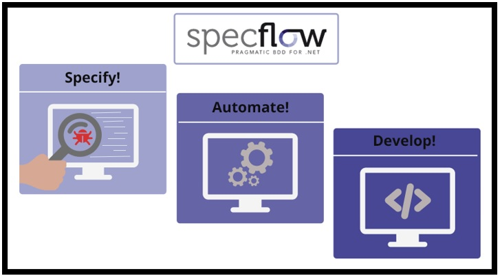 Automated Software Testing with SpecFlow