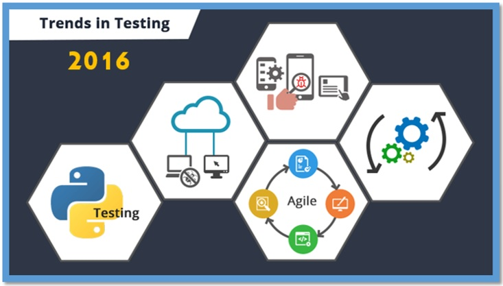 Software Testing Services Trends in 2016