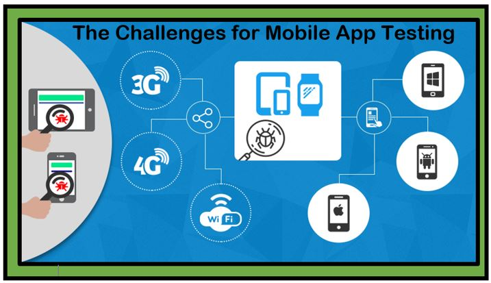 Mobile Application Testing – Keeping Up with the Challenges