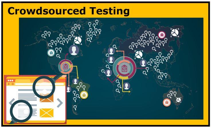 Crowdsourced Testing