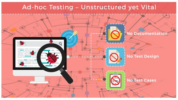 Ad-hoc Testing – Non-methodical yet Significant