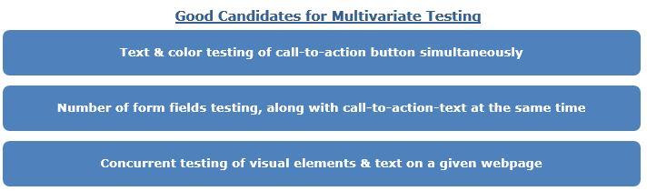 Good Candidate Multivariate Testing